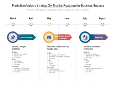 Predictive Analysis Strategy Six Months Roadmap For Business Success Rules