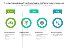 Predictive Analysis Strategy Three Months Roadmap For Effective Customer Engagement Clipart