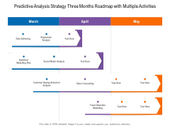 Predictive Analysis Strategy Three Months Roadmap With Multiple Activities Template