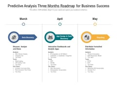 Predictive Analysis Three Months Roadmap For Business Success Infographics