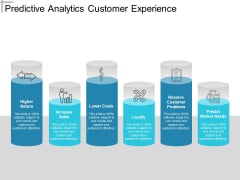 Predictive Analytics Customer Experience Ppt PowerPoint Presentation Professional Sample