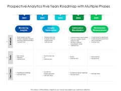 Predictive Analytics Five Years Roadmap With Multiple Phases Topics