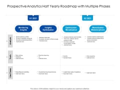 Predictive Analytics Half Yearly Roadmap With Multiple Phases Download