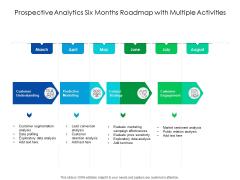 Predictive Analytics Six Months Roadmap With Multiple Activities Topics