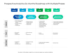 Predictive Analytics Six Months Roadmap With Multiple Phases Topics