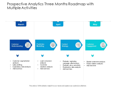 Predictive Analytics Three Months Roadmap With Multiple Activities Elements
