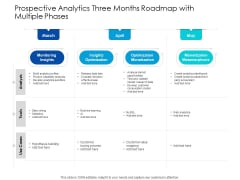 Predictive Analytics Three Months Roadmap With Multiple Phases Sample