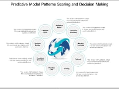 Predictive Model Patterns Scoring And Decision Making Ppt PowerPoint Presentation Pictures Layouts