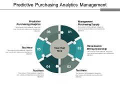 Predictive Purchasing Analytics Management Purchasing Supply Renaissance Entrepreneurship Ppt PowerPoint Presentation File Examples