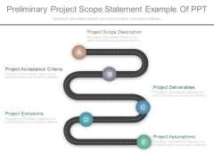 Preliminary Project Scope Statement Example Of Ppt