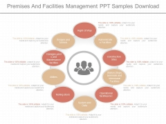 Premises And Facilities Management Ppt Samples Download