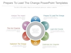 Prepare To Lead The Change Powerpoint Templates