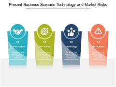 Present Business Scenario Technology And Market Risks Ppt Powerpoint Presentation Ideas Deck