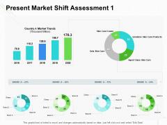 Present Market Shift Assessment Agent Ppt Styles Mockup PDF