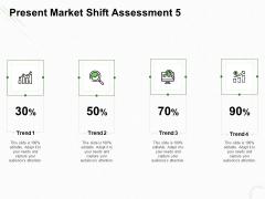 Present Market Shift Assessment Trend Ppt Gallery Portrait PDF