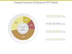 Present Sources Of Revenue Ppt Model