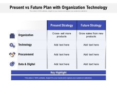 Present Vs Future Plan With Organization Technology Ppt PowerPoint Presentation Infographic Template Icon PDF