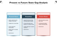 Present Vs Future State Gap Analysis Ppt PowerPoint Presentation File Ideas PDF