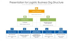 Presentation For Logistic Business Org Structure Ppt Summary Influencers PDF