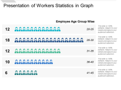 Presentation Of Workers Statistics In Graph Ppt PowerPoint Presentation Visual Aids