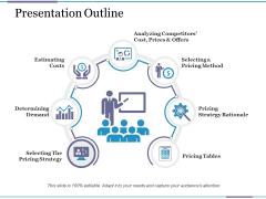 Presentation Outline Ppt PowerPoint Presentation Summary Aids