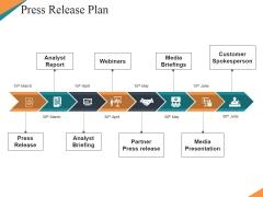 Press Release Plan Ppt PowerPoint Presentation Gallery Format Ideas