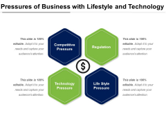 Pressures Of Business With Lifestyle And Technology Ppt PowerPoint Presentation Gallery Diagrams PDF