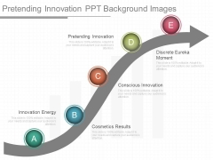 Pretending Innovation Ppt Background Images