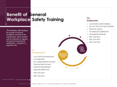 Preventive Measures Workplace Benefit Of General Workplace Safety Training Information PDF