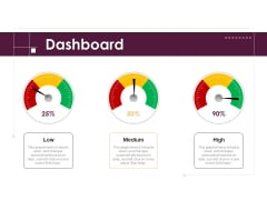 Preventive Measures Workplace Dashboard Ppt Ideas Demonstration PDF