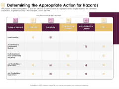 Preventive Measures Workplace Determining The Appropriate Action For Hazards Microsoft PDF