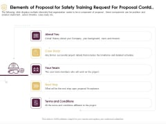 Preventive Measures Workplace Elements Of Proposal For Safety Training Request For Proposal Contd Portrait PDF