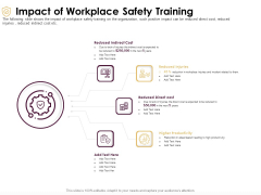 Preventive Measures Workplace Impact Of Workplace Safety Training Ppt Show Smartart PDF