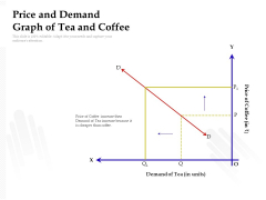 Price And Demand Graph Of Tea And Coffee Ppt PowerPoint Presentation Layouts Infographic Template PDF