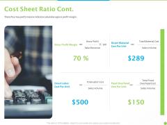 Price Architecture Cost Sheet Ratio Cont Ppt PowerPoint Presentation Portfolio Guidelines PDF