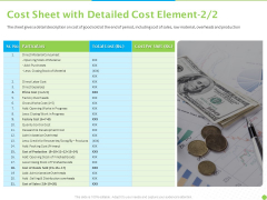 Price Architecture Cost Sheet With Detailed Cost Element Particulars Ppt PowerPoint Presentation Summary Slide PDF