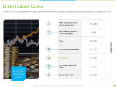 Price Architecture Direct Labor Costs Ppt PowerPoint Presentation Microsoft PDF