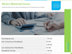 Price Architecture Direct Material Costs Ppt PowerPoint Presentation Model Graphics Example PDF