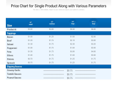 Price Chart For Single Product Along With Various Parameters Ppt PowerPoint Presentation Gallery Templates PDF