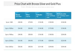 Price Chart With Bronze Silver And Gold Plus Ppt PowerPoint Presentation Gallery Graphics Design PDF