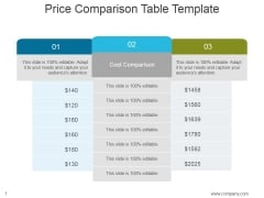 Price Comparison Table Template Ppt PowerPoint Presentation Summary