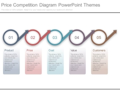 Price Competition Diagram Powerpoint Themes