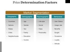 Price Determination Factors Ppt PowerPoint Presentation File Inspiration