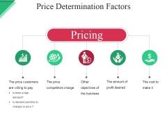 Price Determination Factors Ppt PowerPoint Presentation Show Inspiration
