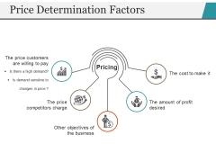 Price Determination Factors Ppt PowerPoint Presentation Show Pictures