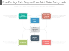 Price Earnings Ratio Diagram Powerpoint Slides Backgrounds