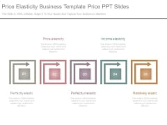 Price Elasticity Business Template Price Ppt Slides