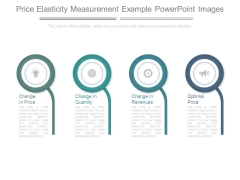 Price Elasticity Measurement Example Powerpoint Images