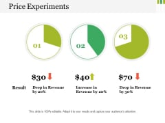 Price Experiments Ppt PowerPoint Presentation Icon Styles