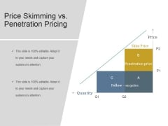 Price Skimming Vs Penetration Pricing Ppt PowerPoint Presentation Model Mockup